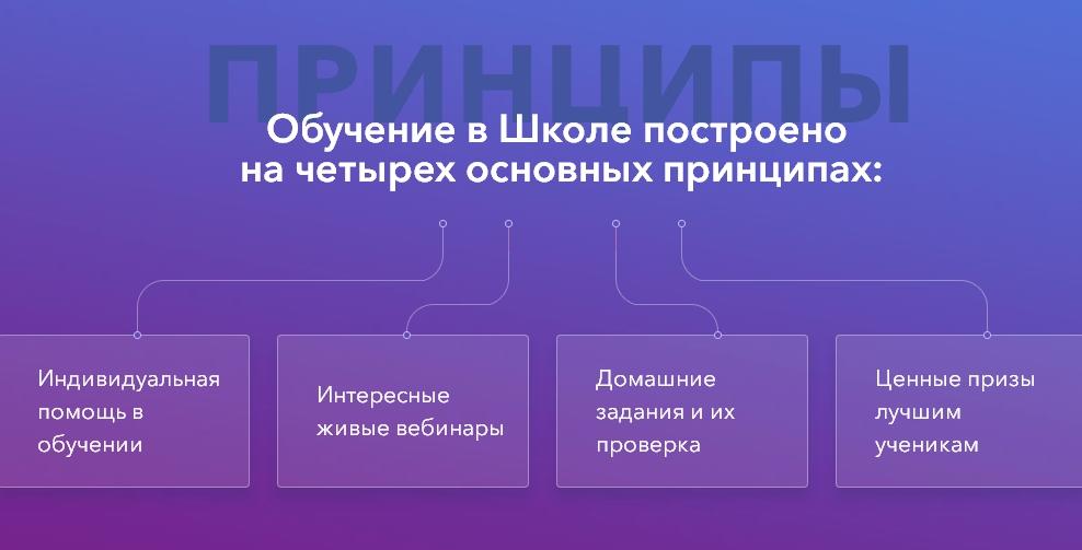 школа веб-дизайна Юлии Первушиной